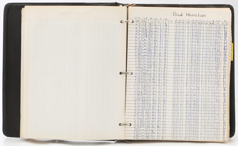Bud Harrelson's 1967 Season Stats