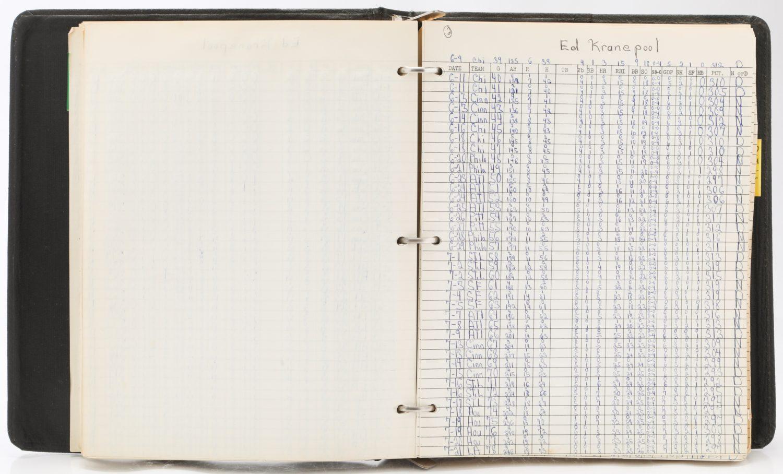 Scorebook: Kranepool's Production in 1967'