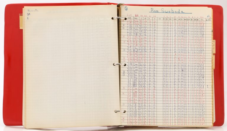 Swoboda's Strong Statistics from 1969